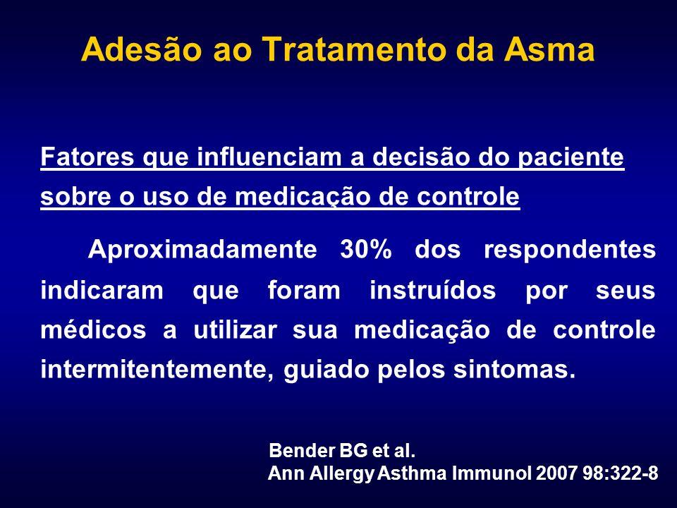 Adesão ao Tratamento da Asma Fatores que influenciam a decisão do paciente sobre o uso de medicação de controle Aproximadamente 30% dos respondentes i