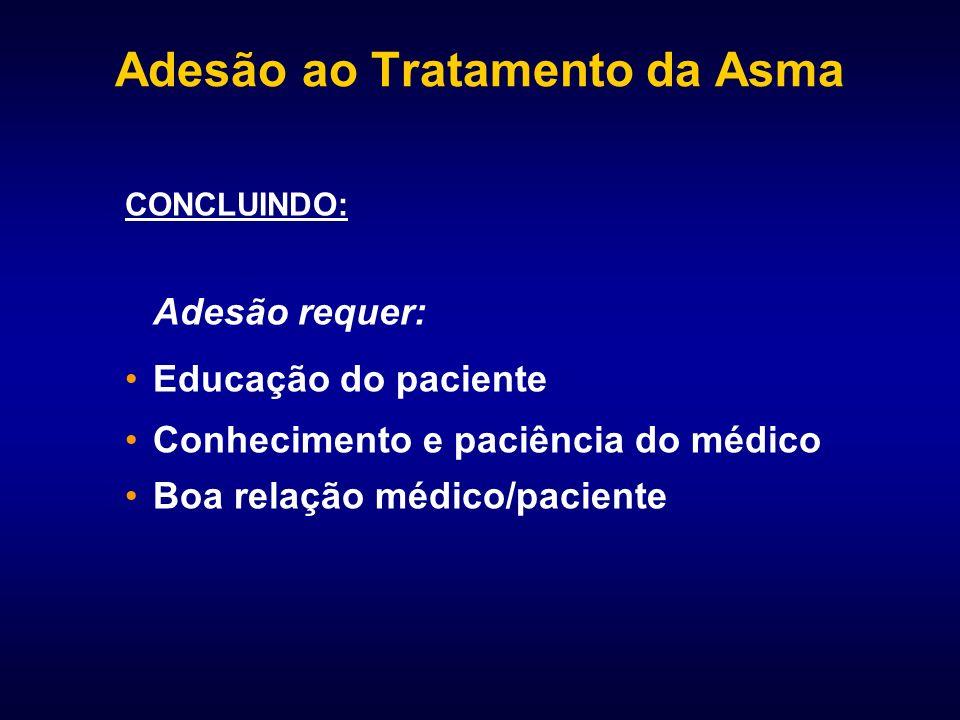 Adesão ao Tratamento da Asma CONCLUINDO: Adesão requer: Educação do paciente Conhecimento e paciência do médico Boa relação médico/paciente