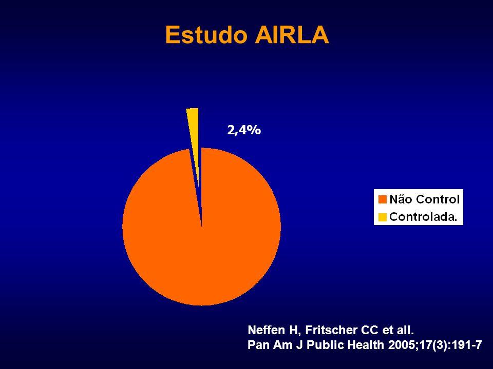 Estudo AIRLA 2,4% Neffen H, Fritscher CC et all. Pan Am J Public Health 2005;17(3):191-7