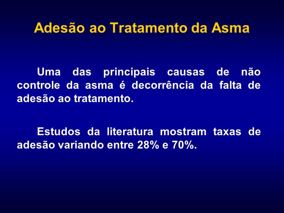 Adesão ao Tratamento da Asma Uma das principais causas de não controle da asma é decorrência da falta de adesão ao tratamento. Estudos da literatura m