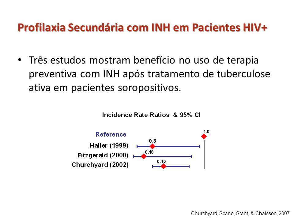 Profilaxia Secundária com INH em Pacientes HIV+ Três estudos mostram benefício no uso de terapia preventiva com INH após tratamento de tuberculose ati