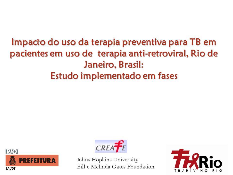 Impacto do uso da terapia preventiva para TB em pacientes em uso de terapia anti-retroviral, Rio de Janeiro, Brasil: Estudo implementado em fases John