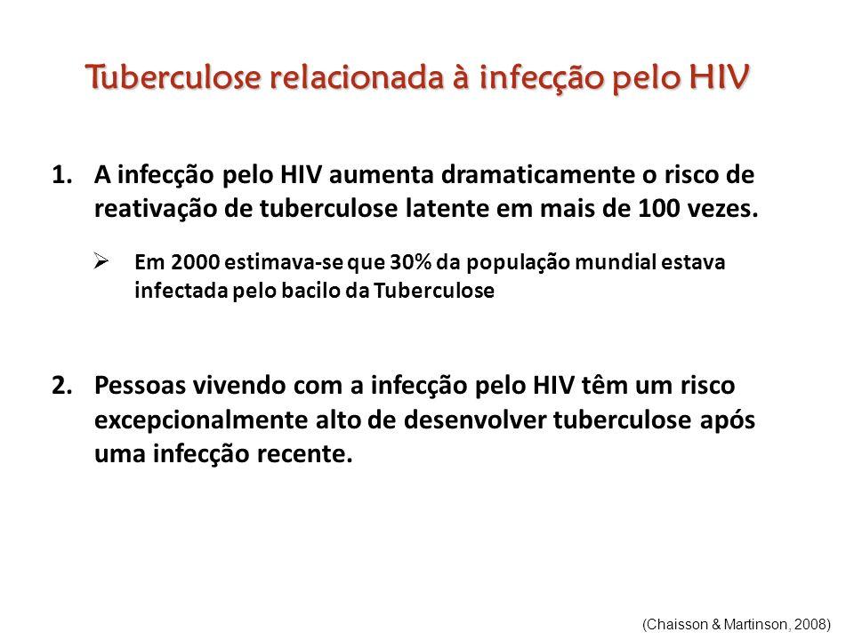Tuberculose relacionada à infecção pelo HIV 1.A infecção pelo HIV aumenta dramaticamente o risco de reativação de tuberculose latente em mais de 100 v