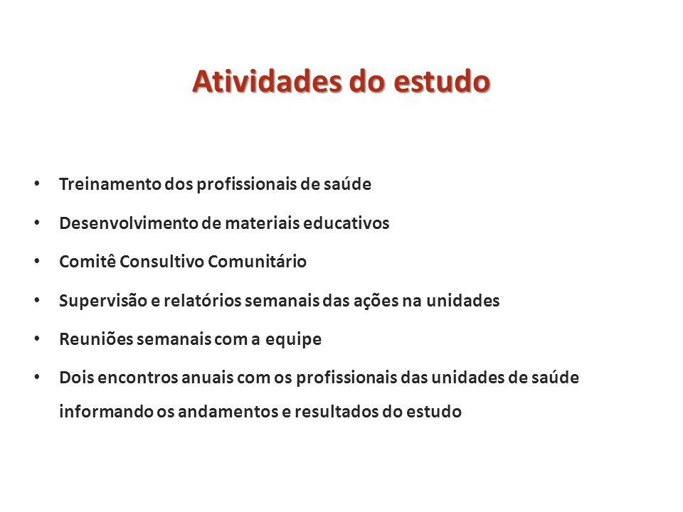 Atividades do estudo Treinamento dos profissionais de saúde Desenvolvimento de materiais educativos Comitê Consultivo Comunitário Supervisão e relatór