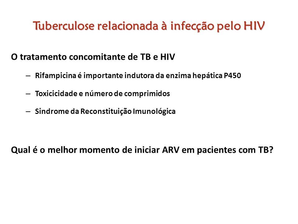 O tratamento concomitante de TB e HIV – Rifampicina é importante indutora da enzima hepática P450 – Toxicicidade e número de comprimidos – Sindrome da