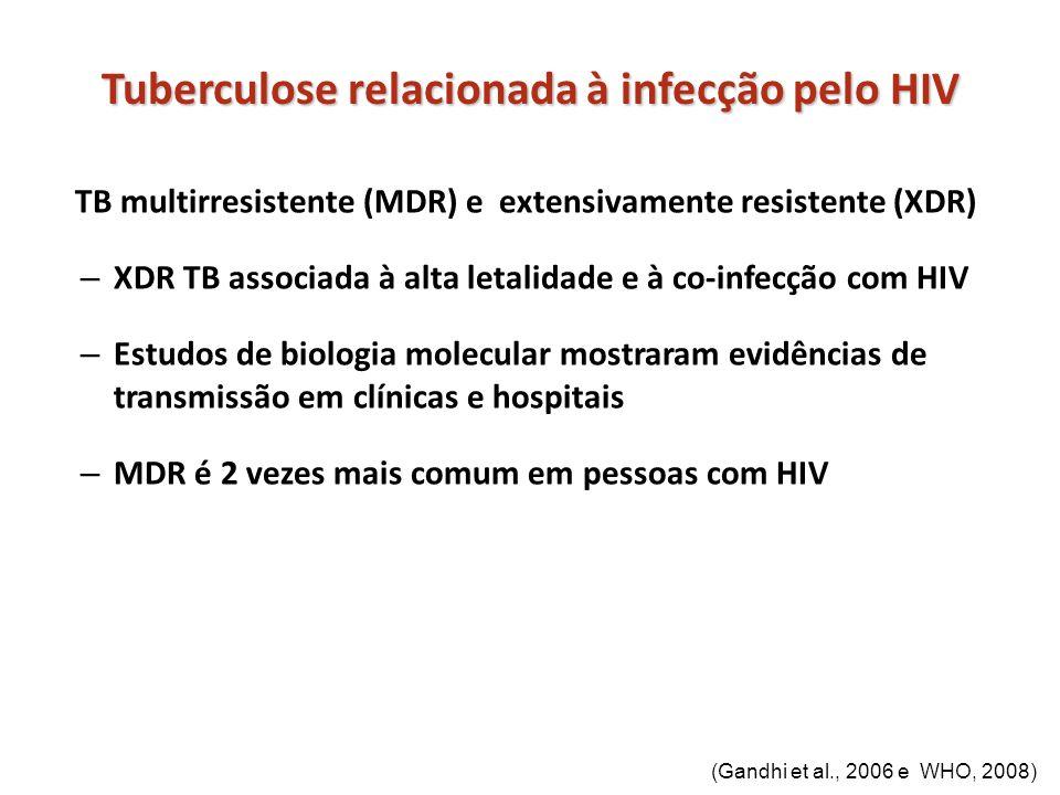 Tuberculose relacionada à infecção pelo HIV TB multirresistente (MDR) e extensivamente resistente (XDR) – XDR TB associada à alta letalidade e à co-in
