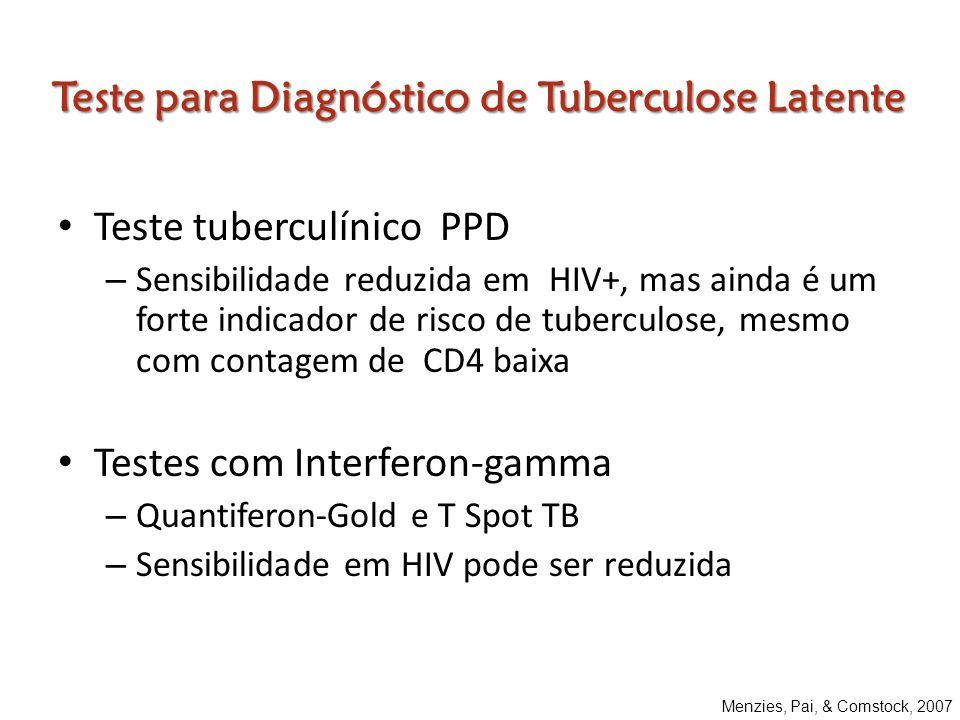 Teste para Diagnóstico de Tuberculose Latente Teste tuberculínico PPD – Sensibilidade reduzida em HIV+, mas ainda é um forte indicador de risco de tub