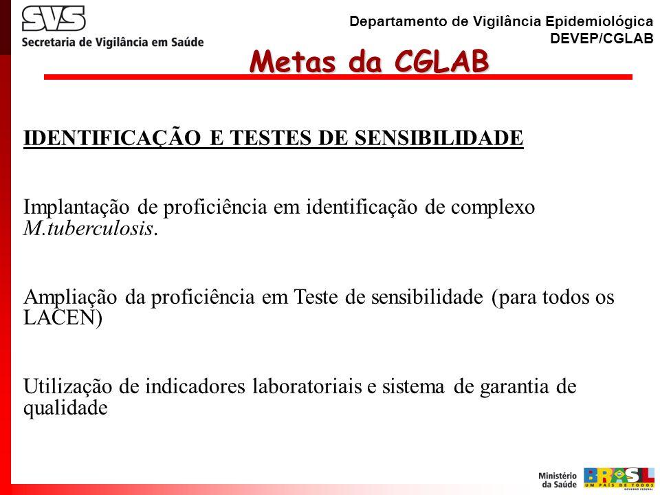 Departamento de Vigilância Epidemiológica DEVEP/CGLAB Metas da CGLAB Metas da CGLAB GAL Software eficiente para gestão de amostras nos laboratórios (resultados interligados com clínicas e VE)