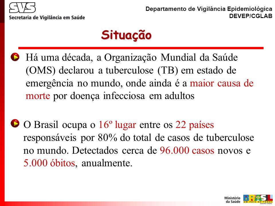 Departamento de Vigilância Epidemiológica DEVEP/CGLAB Meta PNCT Meta PNCT Aumentar em 100% o número de sintomáticos respiratórios examinados (2004/2007)