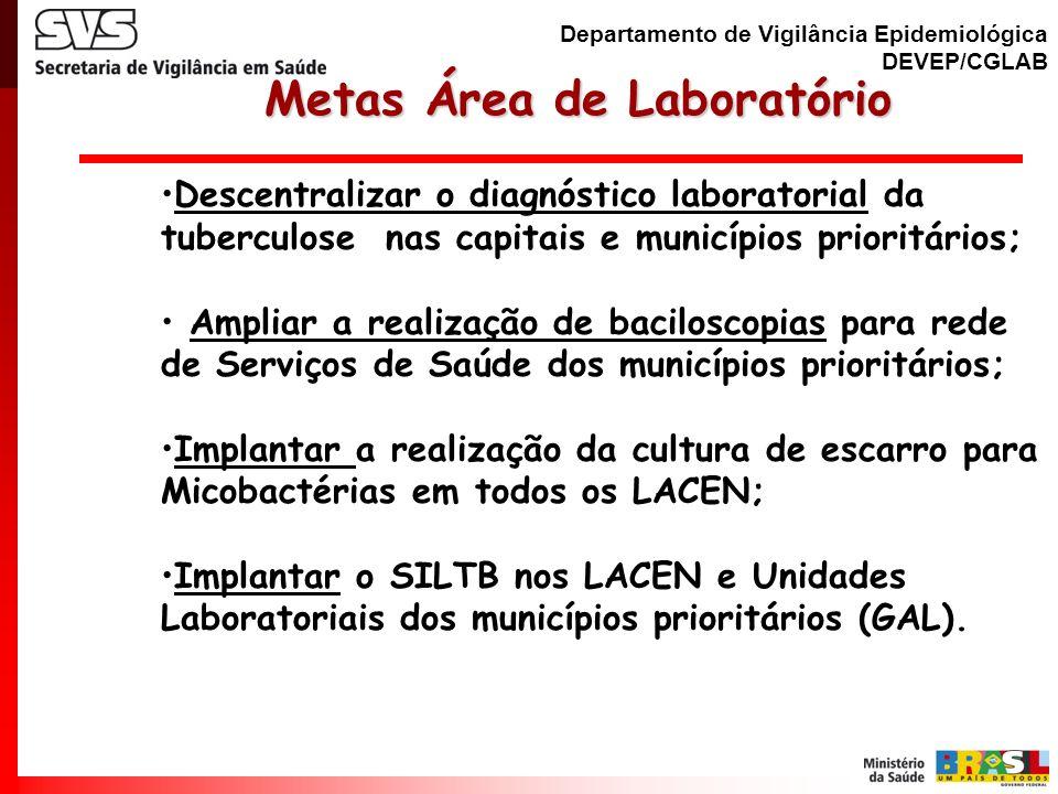 Departamento de Vigilância Epidemiológica DEVEP/CGLAB Rede de Laboratórios de Tuberculose Rede de Laboratórios de Tuberculose Laboratório de Referência Nacional: 01 Laboratórios de Referência Regionais: Informais Laboratórios de Referência Estaduais: 27 Laboratórios Locais : > 4000