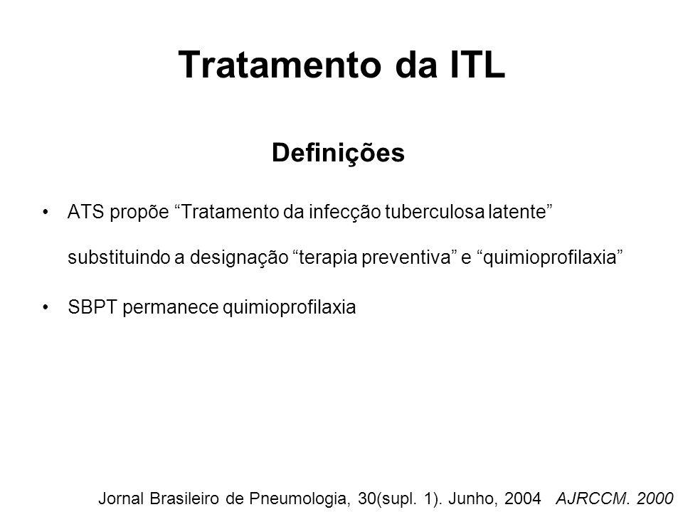 ATS propõe Tratamento da infecção tuberculosa latente substituindo a designação terapia preventiva e quimioprofilaxia SBPT permanece quimioprofilaxia