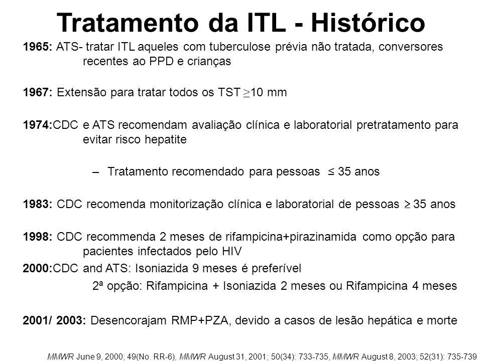 Tratamento da ITL - Histórico 1965: ATS- tratar ITL aqueles com tuberculose prévia não tratada, conversores recentes ao PPD e crianças 1967: Extensão
