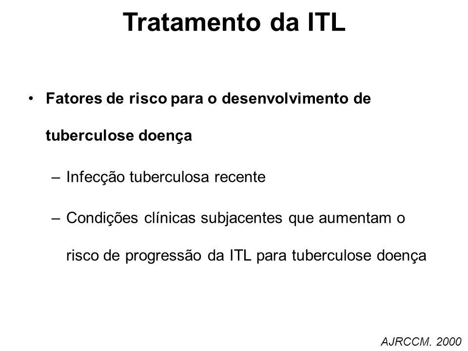 Fatores de risco para o desenvolvimento de tuberculose doença –Infecção tuberculosa recente –Condições clínicas subjacentes que aumentam o risco de pr
