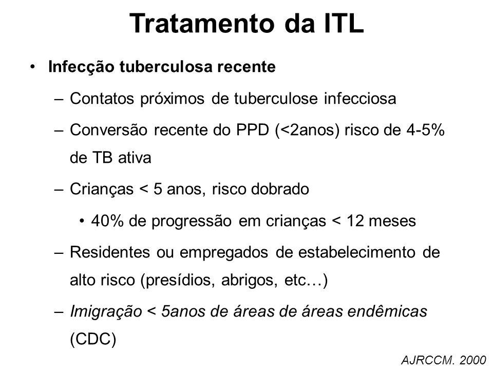Infecção tuberculosa recente –Contatos próximos de tuberculose infecciosa –Conversão recente do PPD (<2anos) risco de 4-5% de TB ativa –Crianças < 5 a