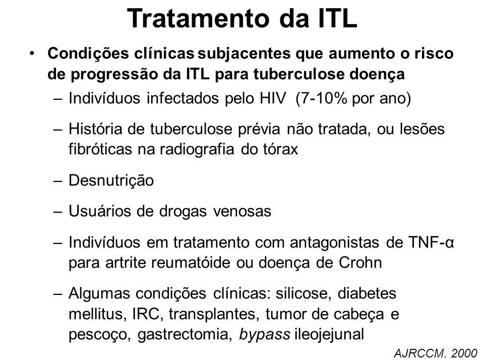 Condições clínicas subjacentes que aumento o risco de progressão da ITL para tuberculose doença –Indivíduos infectados pelo HIV (7-10% por ano) –Histó