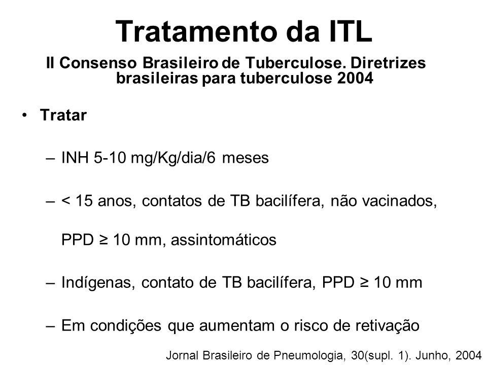 II Consenso Brasileiro de Tuberculose. Diretrizes brasileiras para tuberculose 2004 Tratar –INH 5-10 mg/Kg/dia/6 meses –< 15 anos, contatos de TB baci
