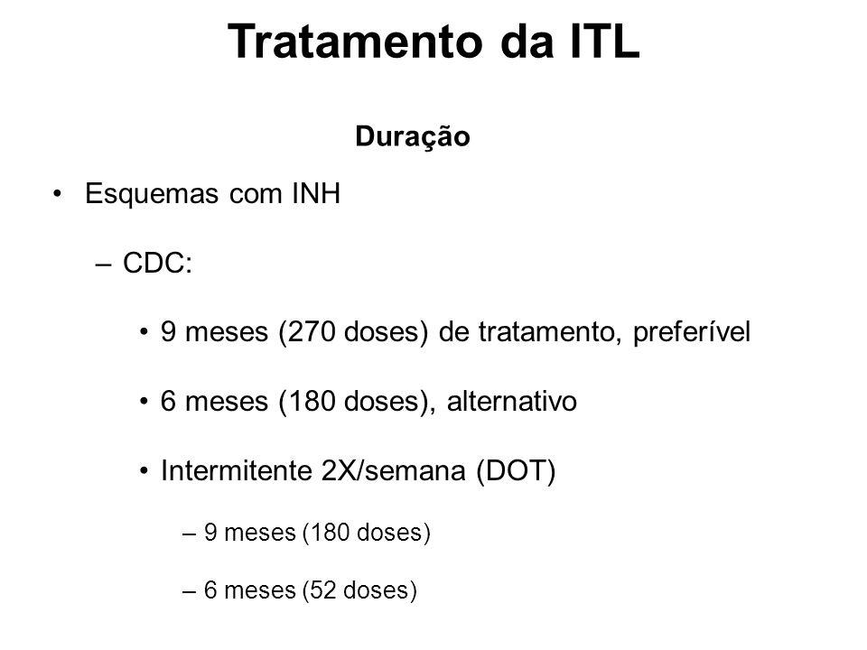 Esquemas com INH –CDC: 9 meses (270 doses) de tratamento, preferível 6 meses (180 doses), alternativo Intermitente 2X/semana (DOT) –9 meses (180 doses