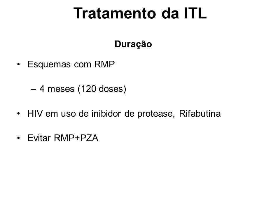 Esquemas com RMP –4 meses (120 doses) HIV em uso de inibidor de protease, Rifabutina Evitar RMP+PZA Tratamento da ITL Duração