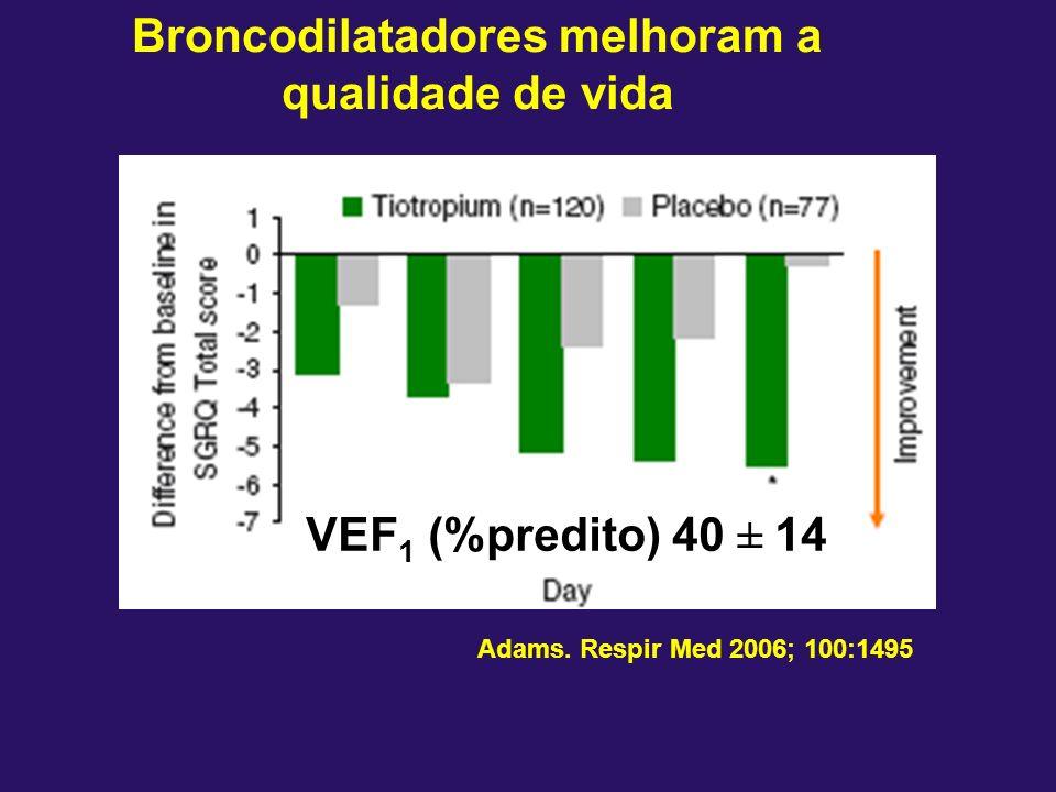 Adams. Respir Med 2006; 100:1495 Broncodilatadores melhoram a qualidade de vida VEF 1 (%predito) 40 ± 14