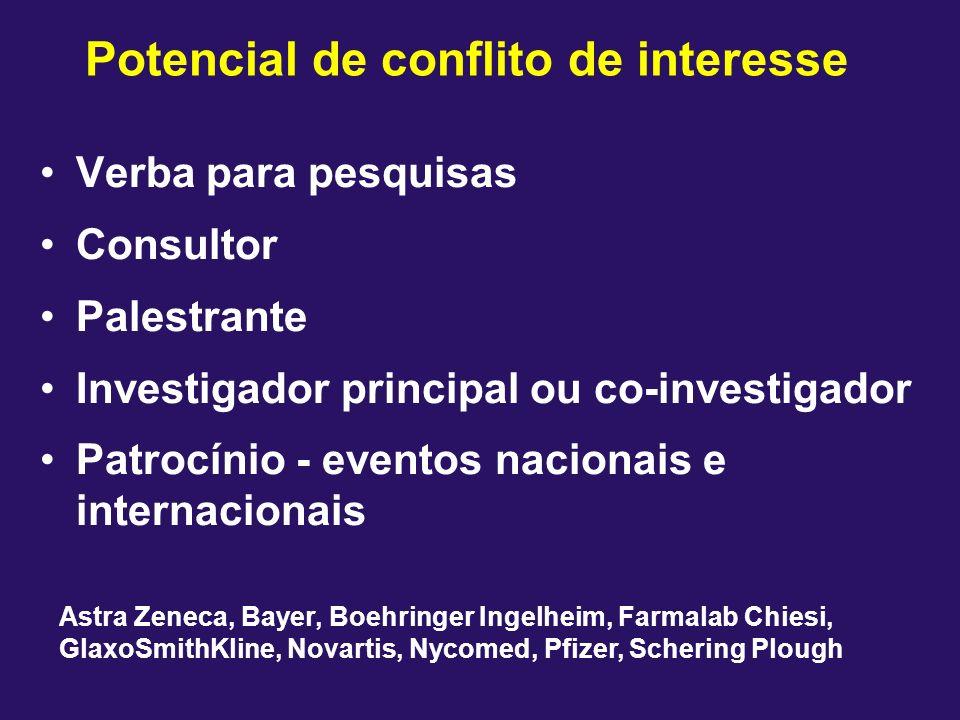 Verba para pesquisas Consultor Palestrante Investigador principal ou co-investigador Patrocínio - eventos nacionais e internacionais Astra Zeneca, Bay