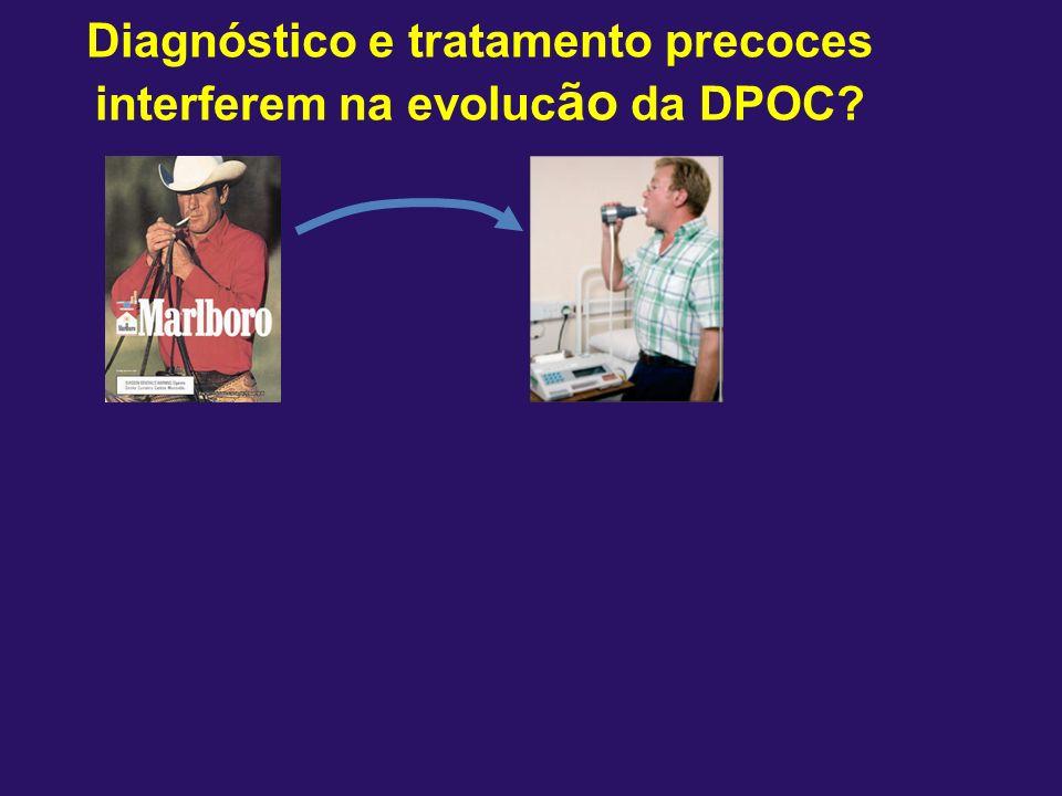 Recomendação ACP Espirometria deve ser utilizada para avaliar obstrução somente em indivíduos sintomáticos.