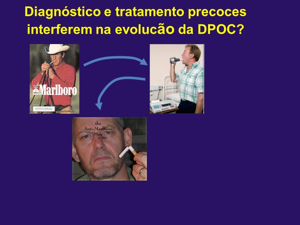 Tratamento para DPOC estável –Pacientes com sintomas respiratórios e VEF 1 < 60% do predito (Grau da recomendação - forte, qualidade da evidência - moderada.) Recomendação ACP American College of Physicians.
