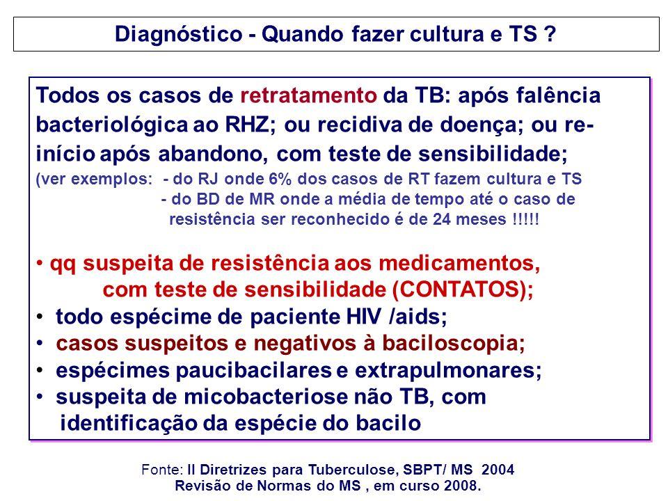 Diagnóstico - Quando fazer cultura e TS ? Todos os casos de retratamento da TB: após falência bacteriológica ao RHZ; ou recidiva de doença; ou re- iní