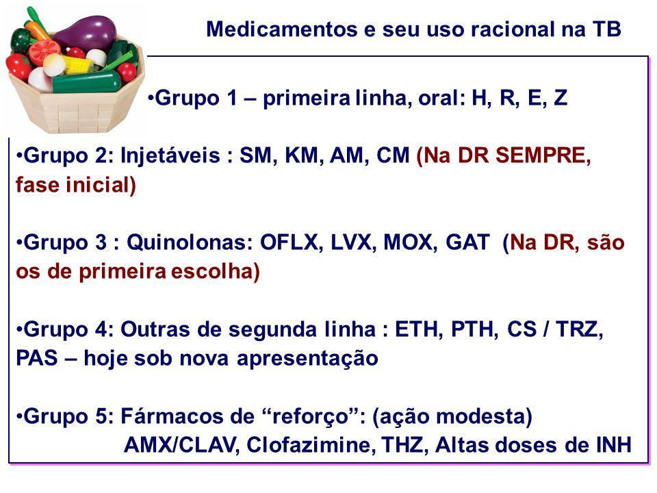 Medicamentos e seu uso racional na TB Grupo 1 – primeira linha, oral: H, R, E, Z Grupo 2: Injetáveis : SM, KM, AM, CM (Na DR SEMPRE, fase inicial) Grupo 3 : Quinolonas: OFLX, LVX, MOX, GAT (Na DR, são os de primeira escolha) Grupo 4: Outras de segunda linha : ETH, PTH, CS / TRZ, PAS – hoje sob nova apresentação Grupo 5: Fármacos de reforço: (ação modesta) AMX/CLAV, Clofazimine, THZ, Altas doses de INH Grupo 1 – primeira linha, oral: H, R, E, Z Grupo 2: Injetáveis : SM, KM, AM, CM (Na DR SEMPRE, fase inicial) Grupo 3 : Quinolonas: OFLX, LVX, MOX, GAT (Na DR, são os de primeira escolha) Grupo 4: Outras de segunda linha : ETH, PTH, CS / TRZ, PAS – hoje sob nova apresentação Grupo 5: Fármacos de reforço: (ação modesta) AMX/CLAV, Clofazimine, THZ, Altas doses de INH