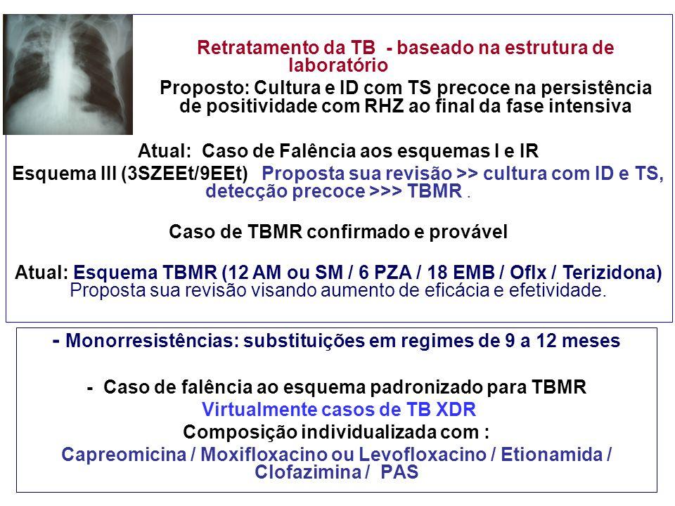 - Monorresistências: substituições em regimes de 9 a 12 meses - Caso de falência ao esquema padronizado para TBMR Virtualmente casos de TB XDR Composição individualizada com : Capreomicina / Moxifloxacino ou Levofloxacino / Etionamida / Clofazimina / PAS Retratamento da TB - baseado na estrutura de laboratório Proposto: Cultura e ID com TS precoce na persistência de positividade com RHZ ao final da fase intensiva Atual: Caso de Falência aos esquemas I e IR Esquema III (3SZEEt/9EEt) Proposta sua revisão >> cultura com ID e TS, detecção precoce >>> TBMR.