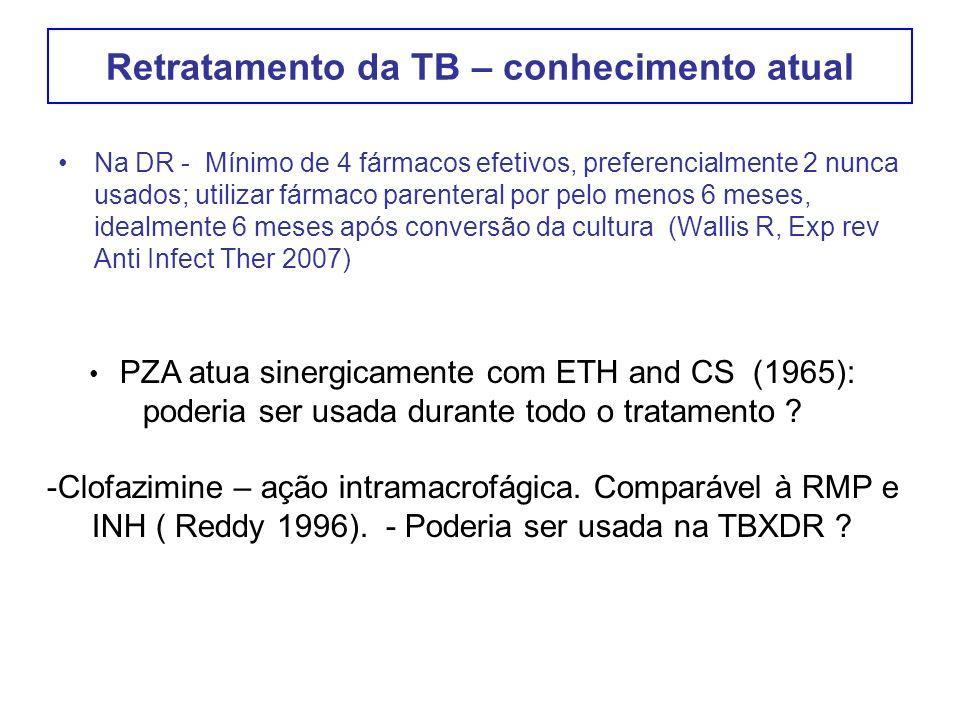 Retratamento da TB – conhecimento atual Na DR - Mínimo de 4 fármacos efetivos, preferencialmente 2 nunca usados; utilizar fármaco parenteral por pelo menos 6 meses, idealmente 6 meses após conversão da cultura (Wallis R, Exp rev Anti Infect Ther 2007) PZA atua sinergicamente com ETH and CS (1965): poderia ser usada durante todo o tratamento .