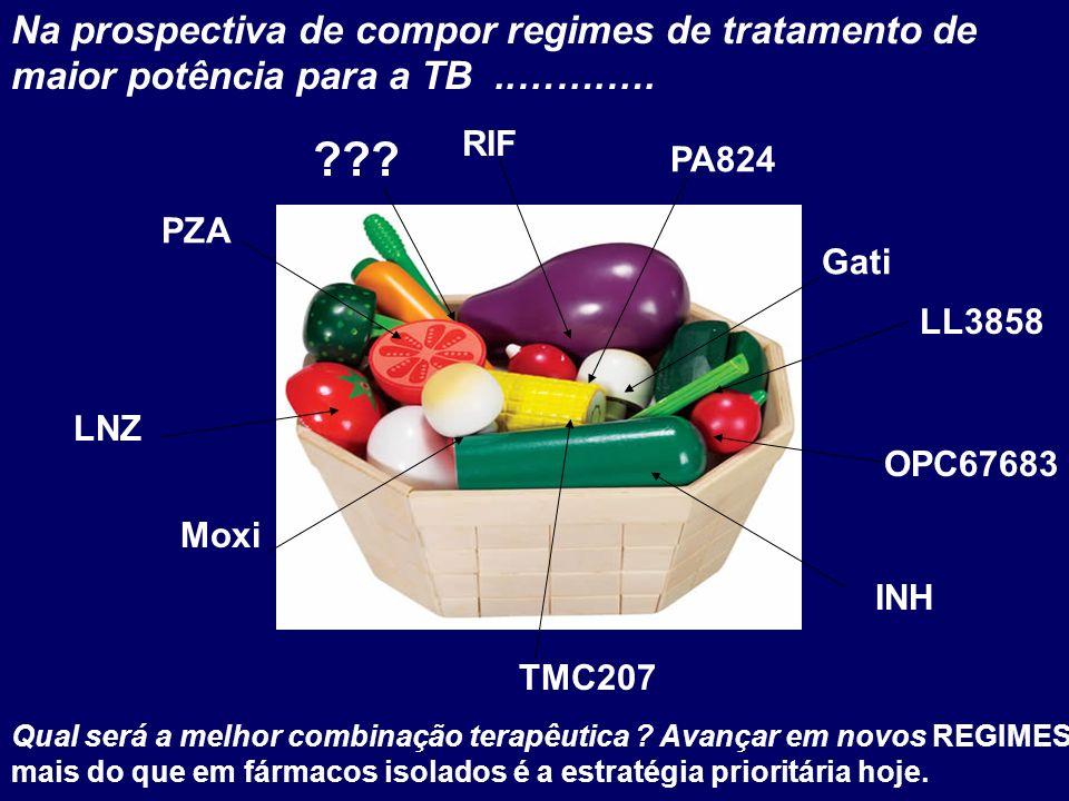 Moxi Gati TMC207 LL3858 OPC67683 PA824 INH RIF PZA ??? Qual será a melhor combinação terapêutica ? Avançar em novos REGIMES mais do que em fármacos is