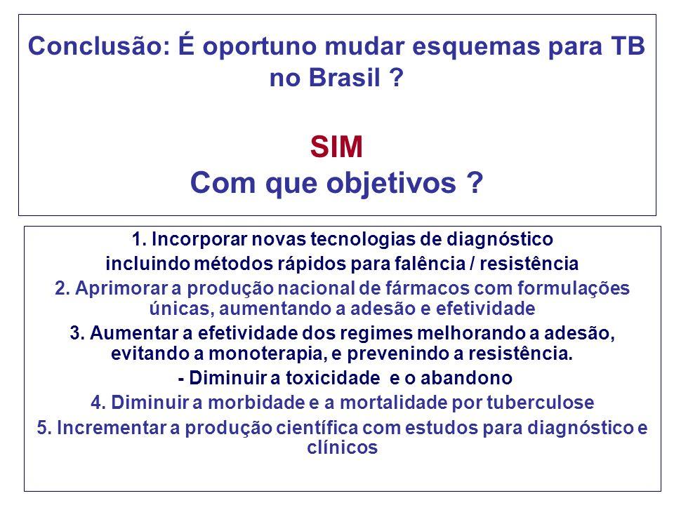 Conclusão: É oportuno mudar esquemas para TB no Brasil ? SIM Com que objetivos ? 1. Incorporar novas tecnologias de diagnóstico incluindo métodos rápi