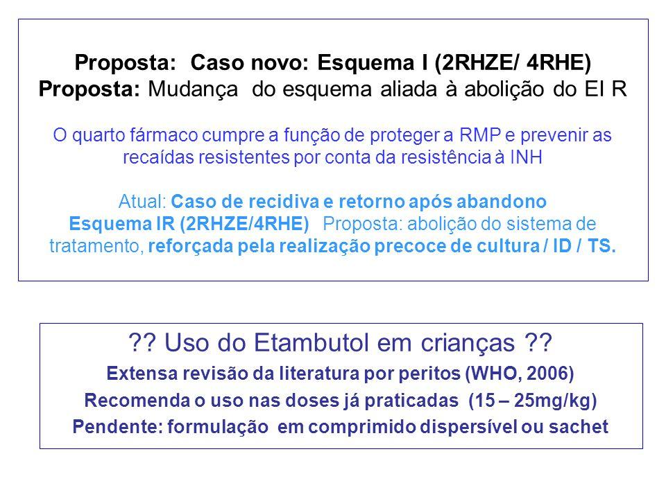 Proposta: Caso novo: Esquema I (2RHZE/ 4RHE) Proposta: Mudança do esquema aliada à abolição do EI R O quarto fármaco cumpre a função de proteger a RMP e prevenir as recaídas resistentes por conta da resistência à INH Atual: Caso de recidiva e retorno após abandono Esquema IR (2RHZE/4RHE) Proposta: abolição do sistema de tratamento, reforçada pela realização precoce de cultura / ID / TS.