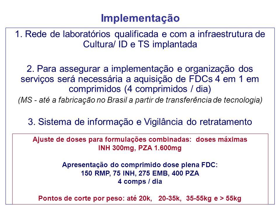Implementação 1. Rede de laboratórios qualificada e com a infraestrutura de Cultura/ ID e TS implantada 2. Para assegurar a implementação e organizaçã