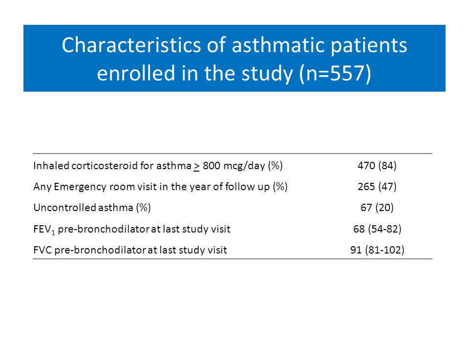 Inhaled corticosteroid for asthma > 800 mcg/day (%)470 (84) Any Emergency room visit in the year of follow up (%)265 (47) Uncontrolled asthma (%)67 (2