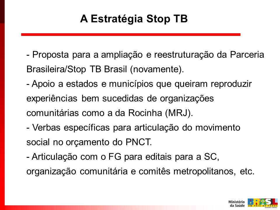 - Proposta para a ampliação e reestruturação da Parceria Brasileira/Stop TB Brasil (novamente). - Apoio a estados e municípios que queiram reproduzir