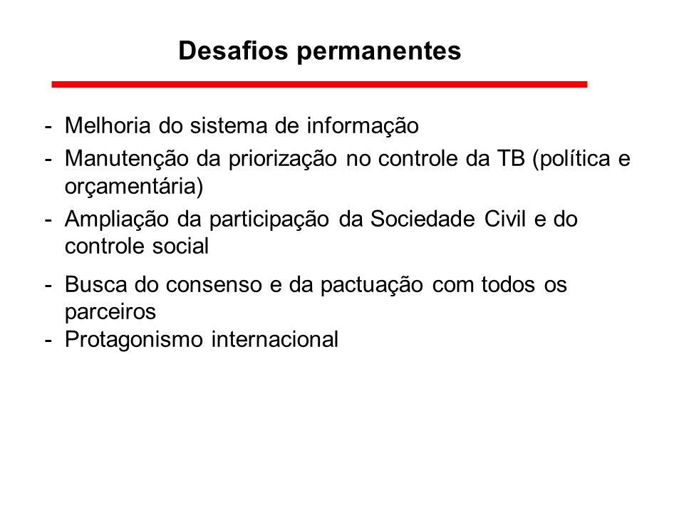 Desafios permanentes -Melhoria do sistema de informação -Manutenção da priorização no controle da TB (política e orçamentária) -Ampliação da participa