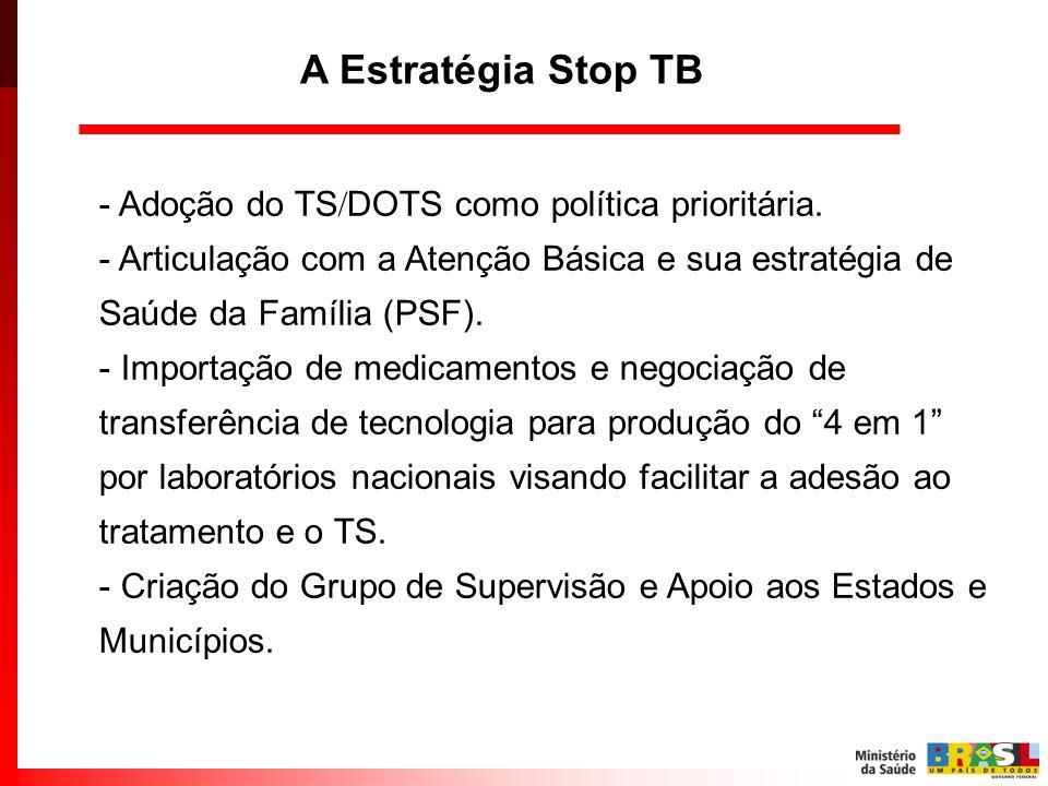 - Adoção do TS DOTS como política prioritária. - Articulação com a Atenção Básica e sua estratégia de Saúde da Família (PSF). - Importação de medicame