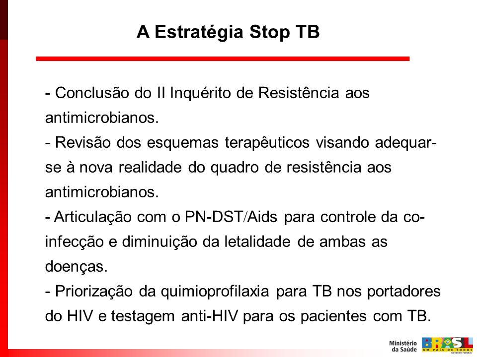 - Conclusão do II Inquérito de Resistência aos antimicrobianos. - Revisão dos esquemas terapêuticos visando adequar- se à nova realidade do quadro de