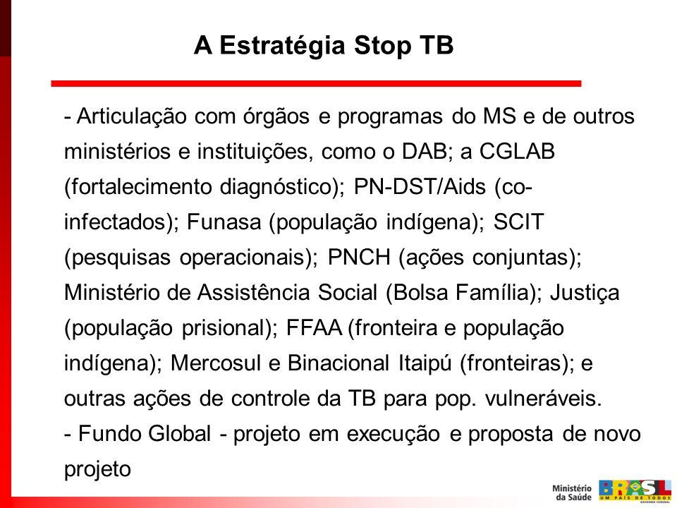 - Articulação com órgãos e programas do MS e de outros ministérios e instituições, como o DAB; a CGLAB (fortalecimento diagnóstico); PN-DST/Aids (co-