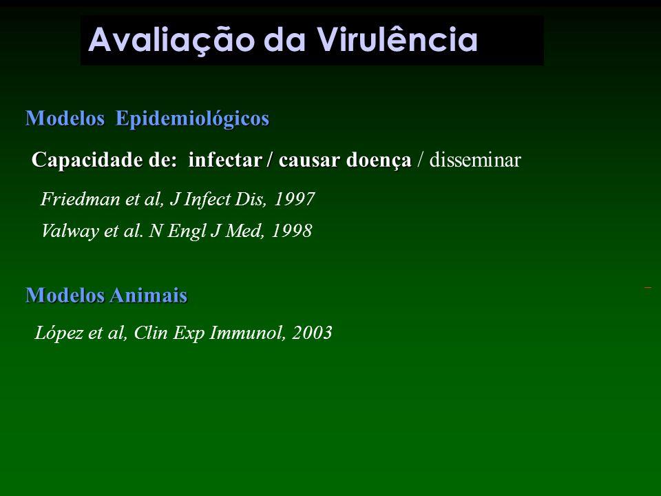 Avaliação da Virulência Capacidade de: infectar / causar doença Capacidade de: infectar / causar doença / disseminar Modelos Animais Modelos Epidemiol