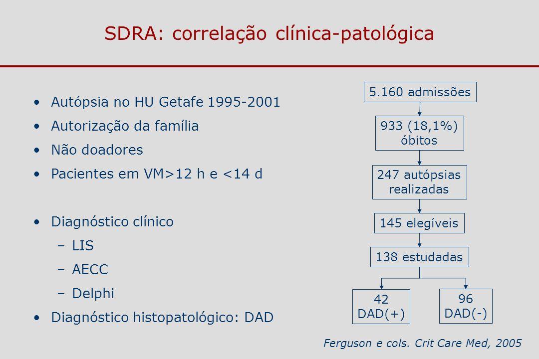 SDRA: correlação clínica-patológica Autópsia no HU Getafe 1995-2001 Autorização da família Não doadores Pacientes em VM>12 h e <14 d Diagnóstico clíni