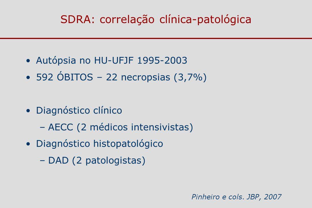 SDRA: correlação clínica-patológica Autópsia no HU-UFJF 1995-2003 592 ÓBITOS – 22 necropsias (3,7%) Diagnóstico clínico –AECC (2 médicos intensivistas