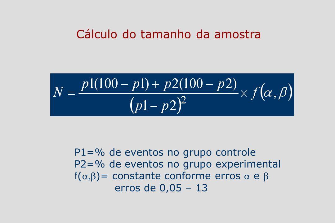 P1=% de eventos no grupo controle P2=% de eventos no grupo experimental f ()= constante conforme erros e erros de 0,05 – 13 Cálculo do tamanho da amos