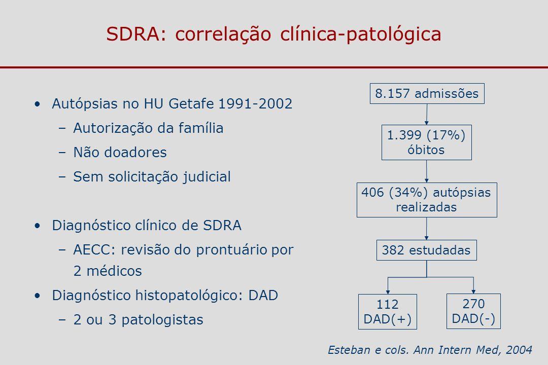 SDRA: correlação clínica-patológica A correlação não é boa, com limitações sobretudo na especificidade Deve-se estar atento a diagnósticos específicos, sobretudo de doenças com tratamentos específicos, como: –Infecções por agentes incomuns –Embolia pulmonar –Hemorragia alveolar –Pneumonia intersticial aguda