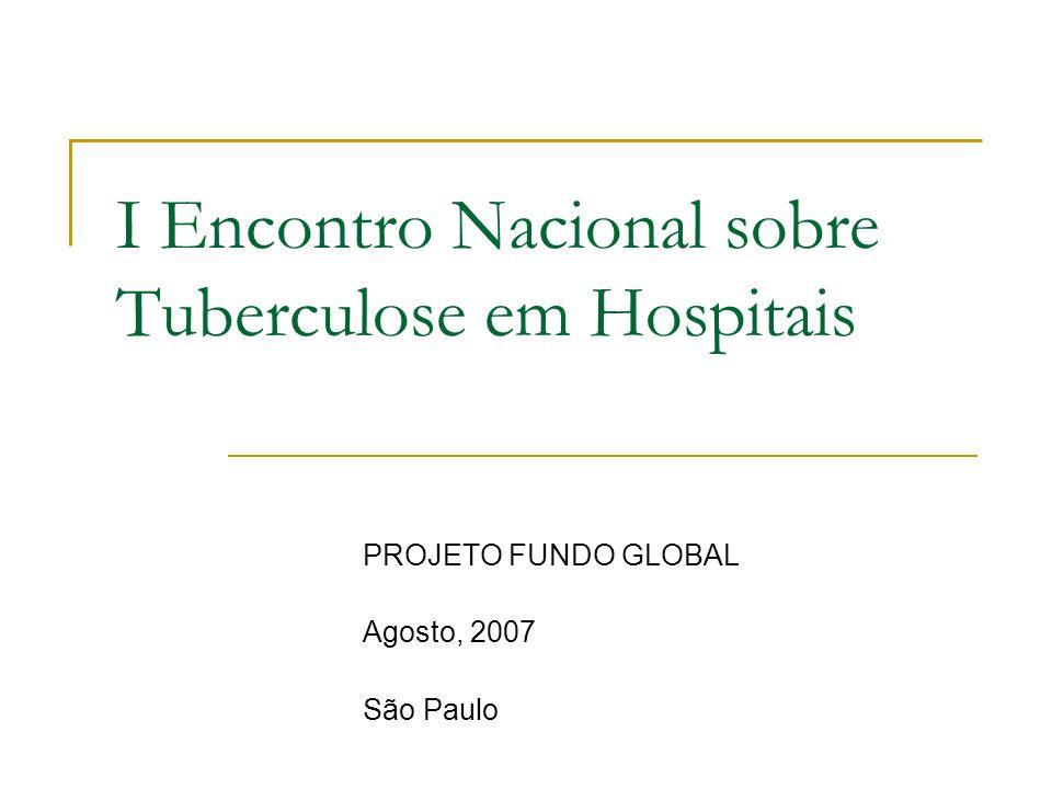 Inquérito da Tuberculose em Hospitais do Brasil Demora no resultado da baciloscopia em hospitais, conforme a disponibilidade do laboratório - 2007 6 3 12 11 14 Até 4 horasDe 4 a 8 horasMais de 8 horas Tempo para resultado da baciloscopia 0 2 4 6 8 10 12 14 16 Número de hospitais Laboratório 24 h Não Sim