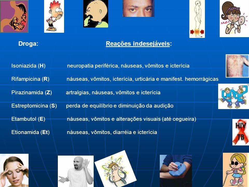 Droga: Reações indesejáveis: Isoniazida (H) neuropatia periférica, náuseas, vômitos e icterícia Rifampicina (R) náuseas, vômitos, icterícia, urticária