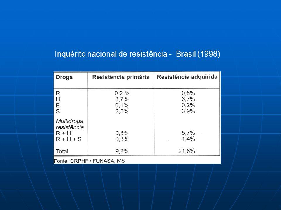 Fonte: Controle da Tuberculose Uma Proposta de Integração Ensino-Serviço Óleo sobre madeira de Poty Lazarotto; parte do painel Tratamento da Tuberculose (Acervo do Centro de Referência Prof.