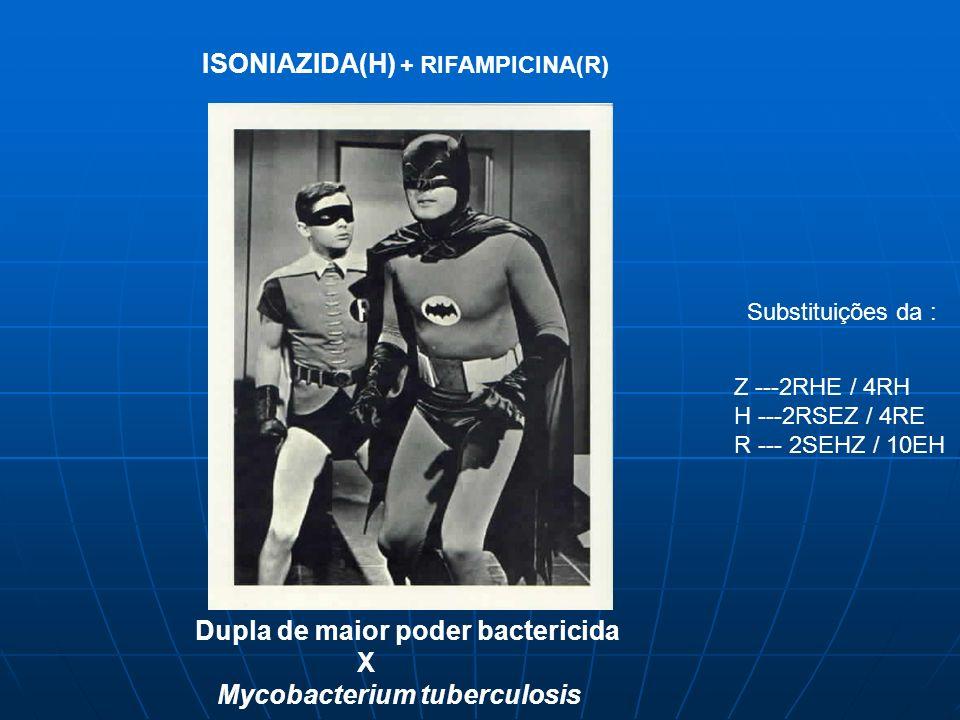 ISONIAZIDA(H) + RIFAMPICINA(R) Dupla de maior poder bactericida X Mycobacterium tuberculosis Z ---2RHE / 4RH H ---2RSEZ / 4RE R --- 2SEHZ / 10EH Subst