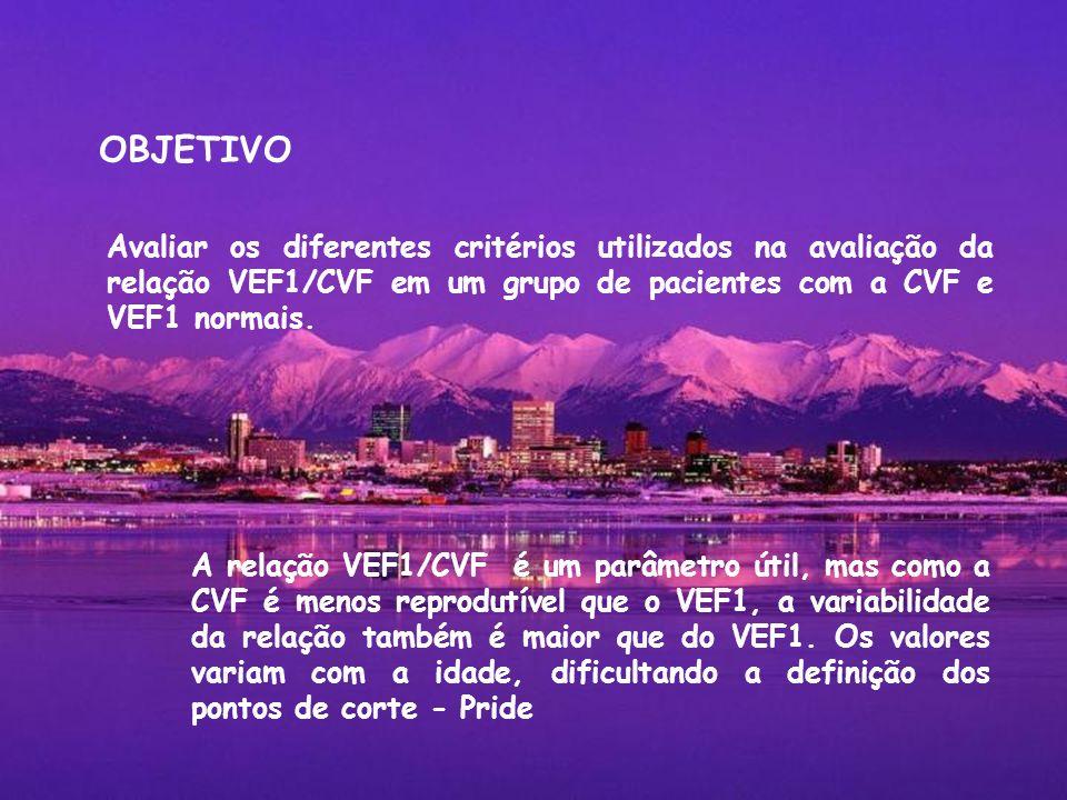 OBJETIVO Avaliar os diferentes critérios utilizados na avaliação da relação VEF1/CVF em um grupo de pacientes com a CVF e VEF1 normais. A relação VEF1